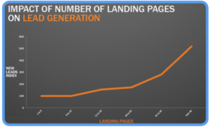 hupsot_landing_page_for_lead_generation