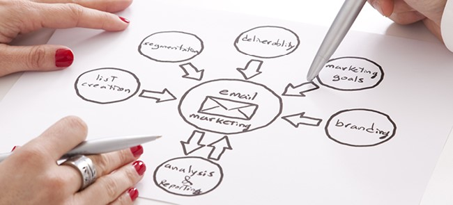 email_marketing_atrategy