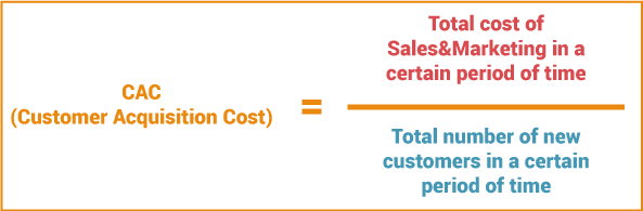 customer acquisition cost calculation