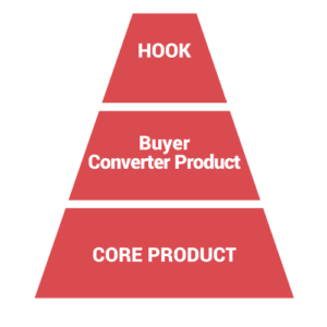 inverted-funnel-thinking