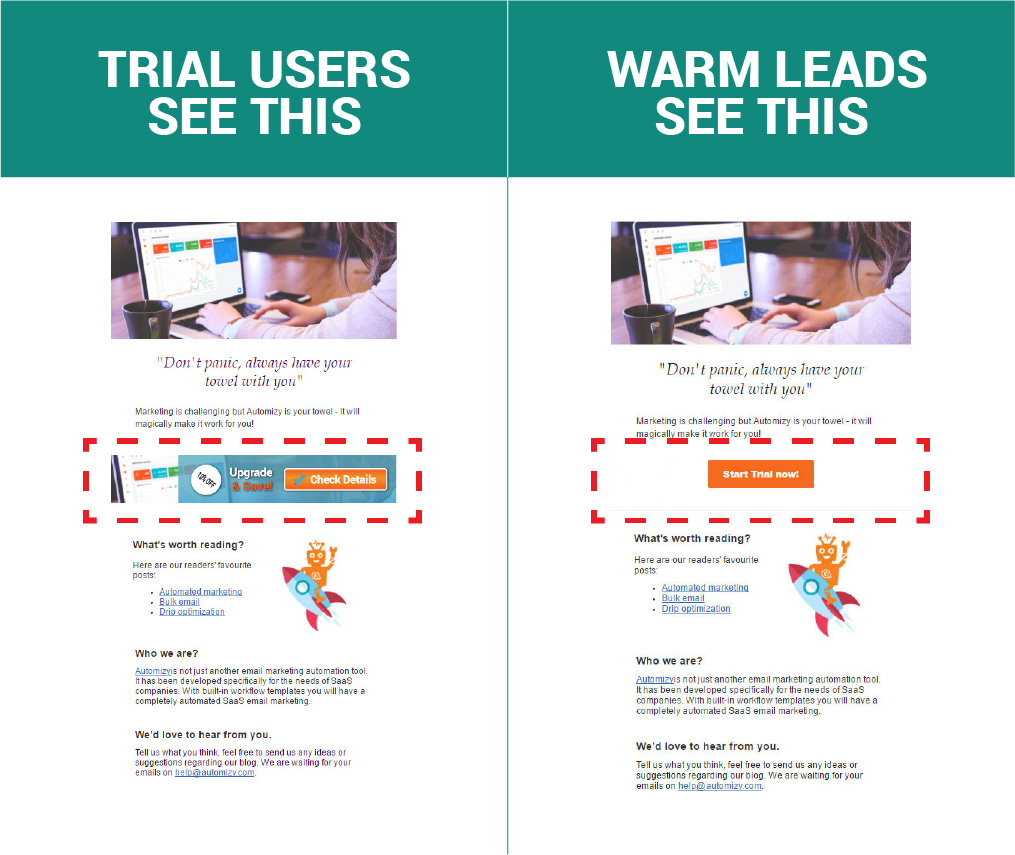 Email Personalization wit Dynamic content for stage personalization