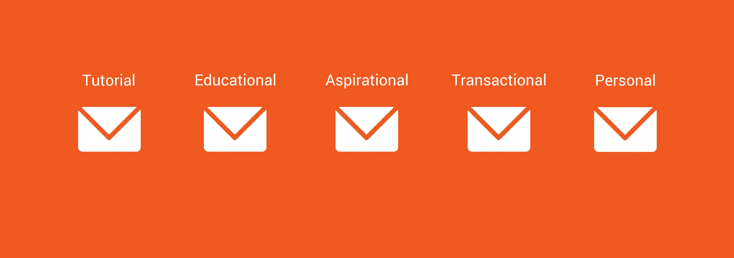 types of onboarding emails