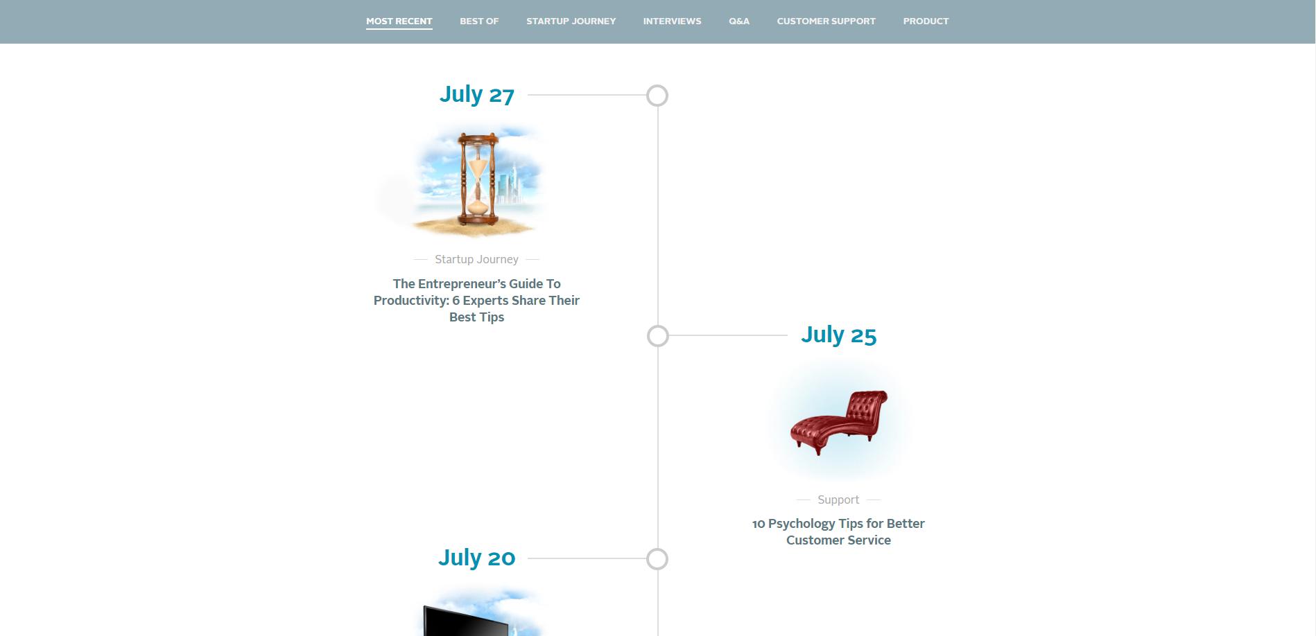 groove blog timeline