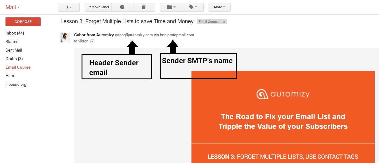 Header sender Sender Policy Framework