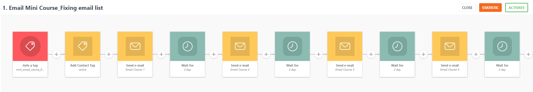 email course automation 1
