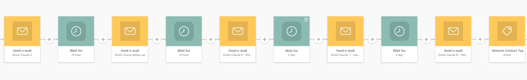 email course automation 2