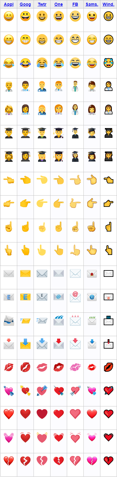 emoji display comparison