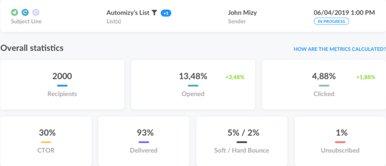 Screenshot of Campaign Analytics