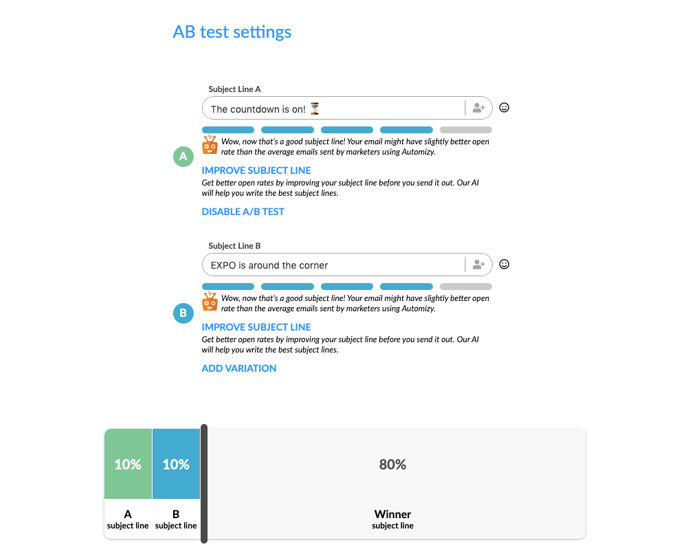 Ab test showcasing in Automizy