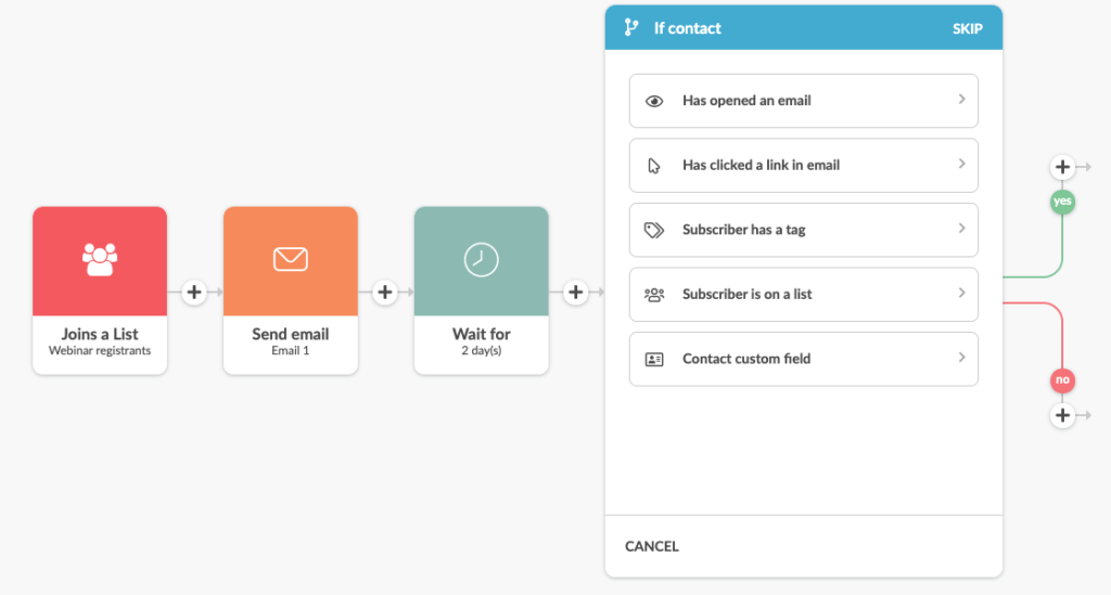 send behavior-based emails in Automizy