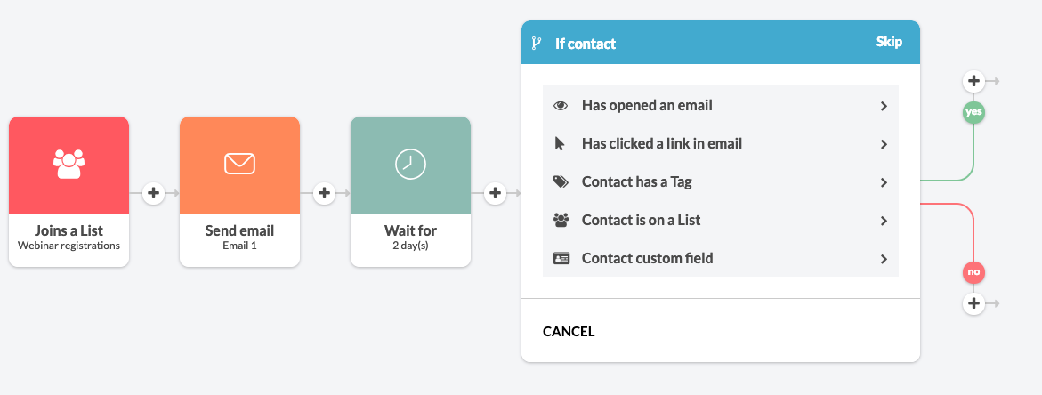 14 Webinar Invitation Email Examples | Email Sequence Included