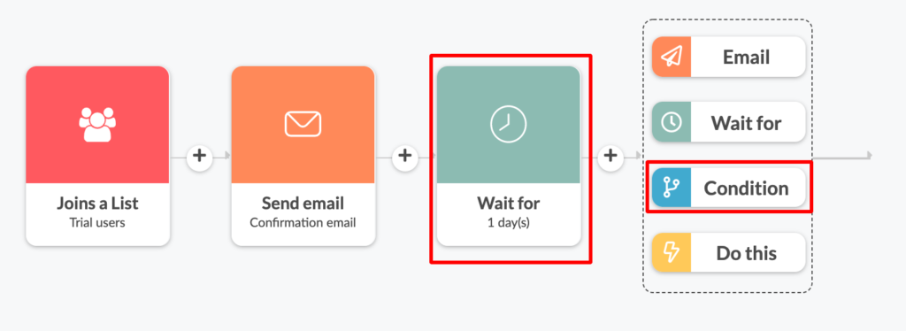 """Wait for 1 day"" in Automizy email flow"