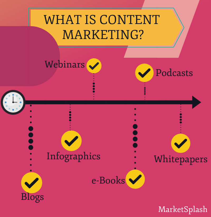 Content marketing elements for B2B email marketing