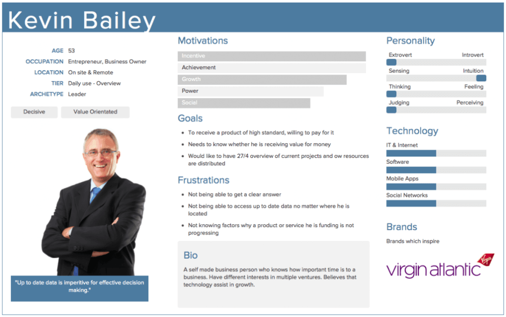 A customer persona is a semi-fictional representation of your ideal customer. Here is an example of a customer persona.