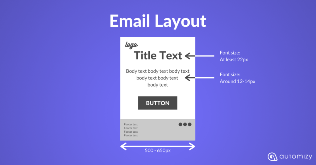 Email layout best practice to increase engagement