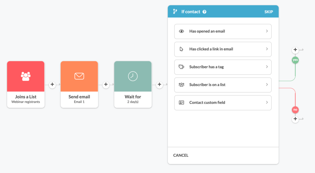 If contact in Automizy email flow