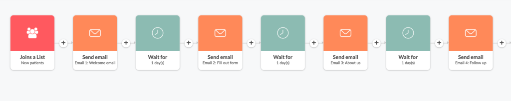 Healthcare email drip campaign template to nurture new patients and build trust