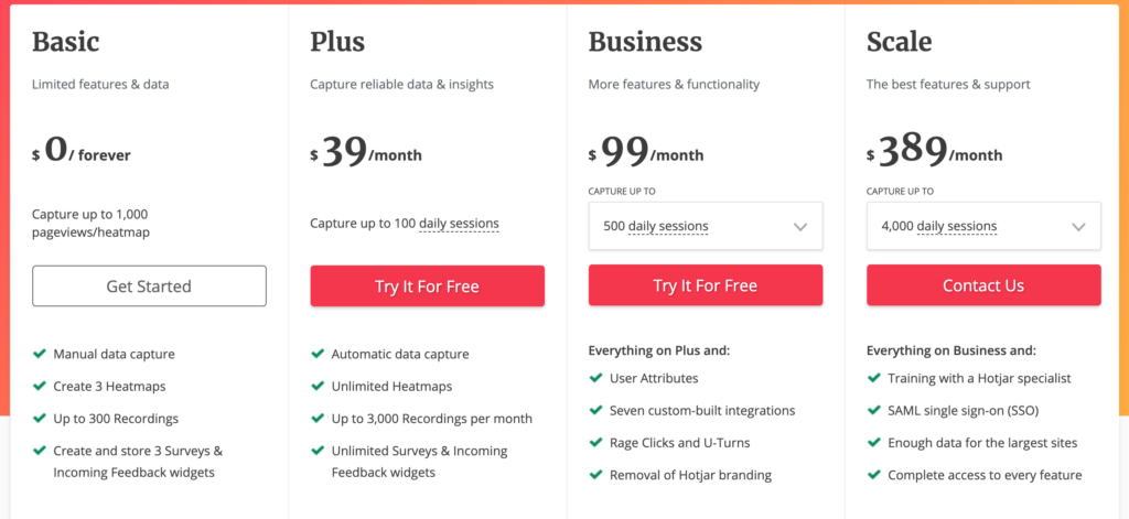 Hotjar pricing