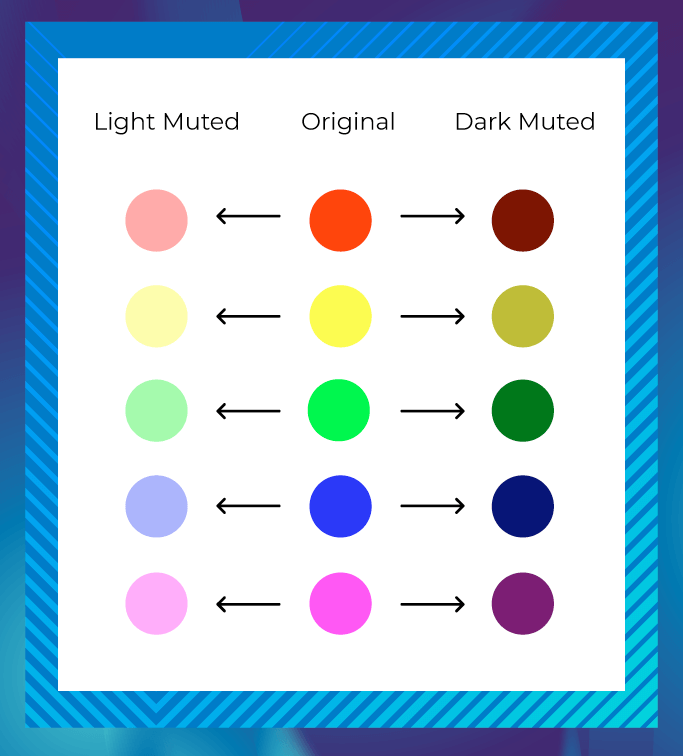 colors to use in email visuals
