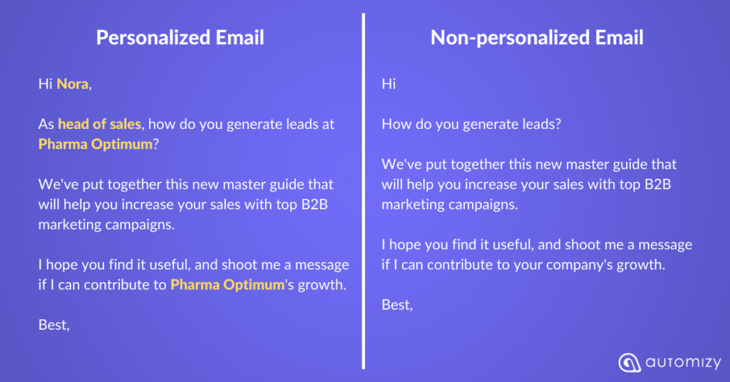 Personalized bulk email VS a non-personalized email and difference
