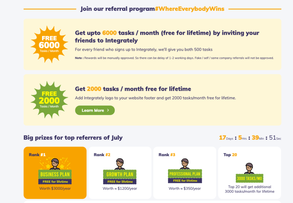 SaaS referral contest from Integrately to motivate users to refer more people to their software