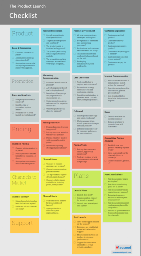 Colorful product launch checklist covering all bases by AMaqsood
