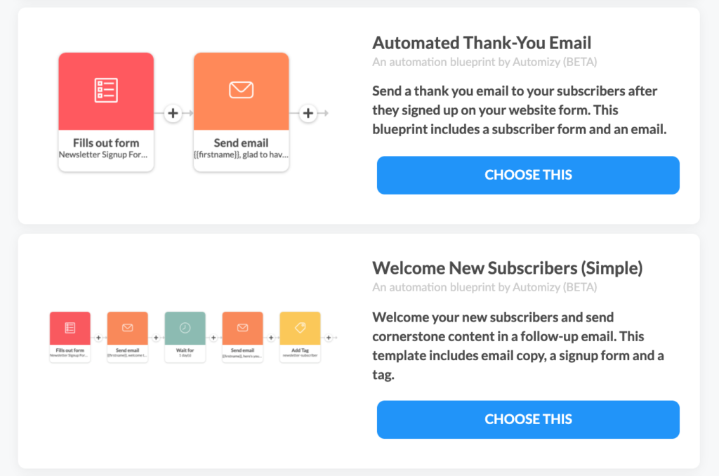 Automizy welcome email blueprint automation