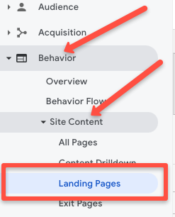 Landing pages visitors
