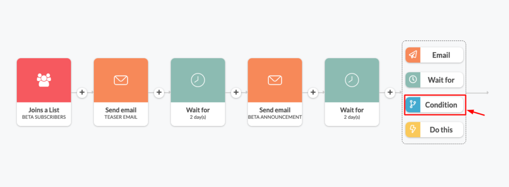 An announcement email sequence example to for a beta product launch