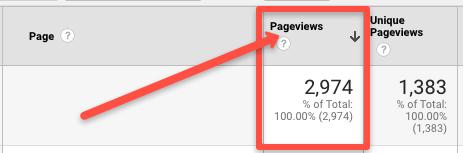 Google Analytics preview data